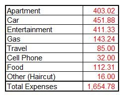 Sept. Expenses