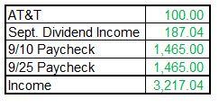 September Income