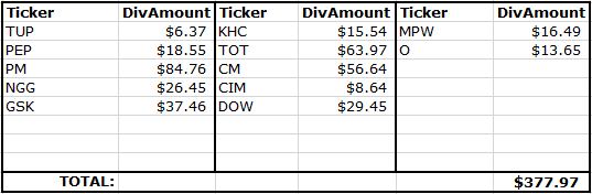 january dividend income