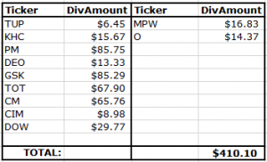 LB April Div Income