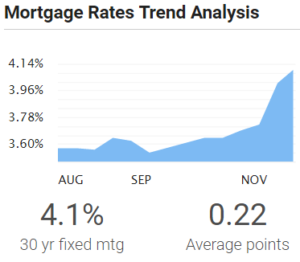 mortgage-rate-for-article