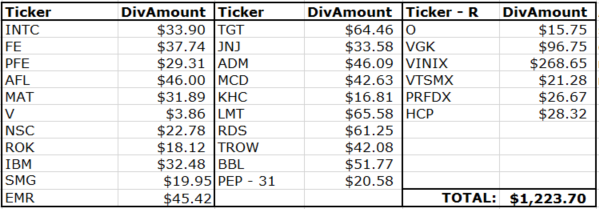 Lannys march dividend income summary dividend diplomats dividend income year over year comparison ccuart Image collections