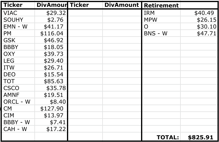 lanny's dividend income